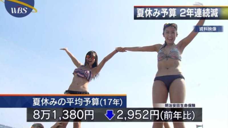 テレビに映ったビキニ素人の水着エロ画像 98