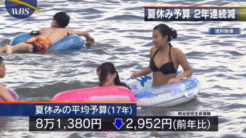 テレビに映ったビキニ素人の水着エロ画像 113