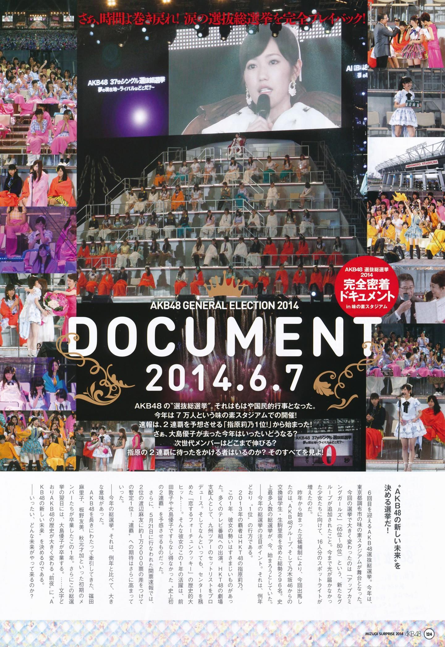 AKB48人気メンバー 画像 116