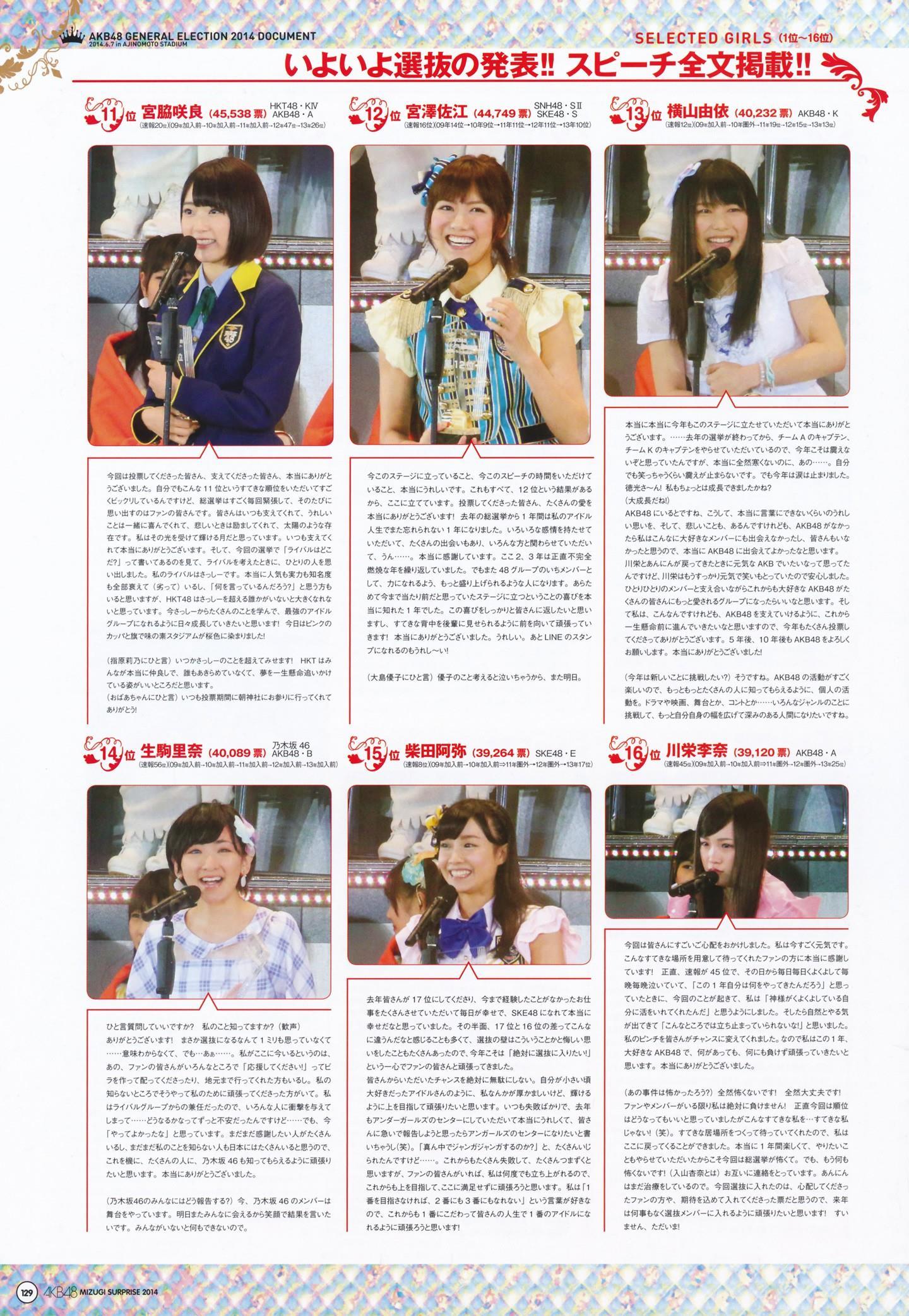 AKB48人気メンバー 画像 121