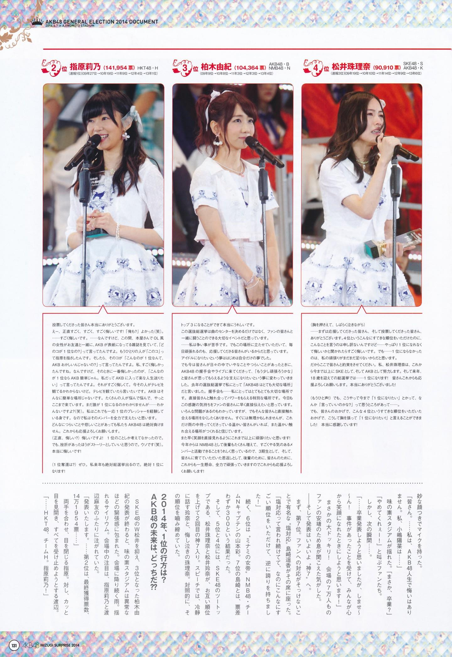 AKB48人気メンバー 画像 123