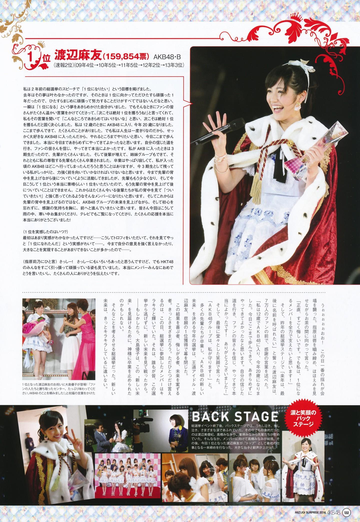 AKB48人気メンバー 画像 124