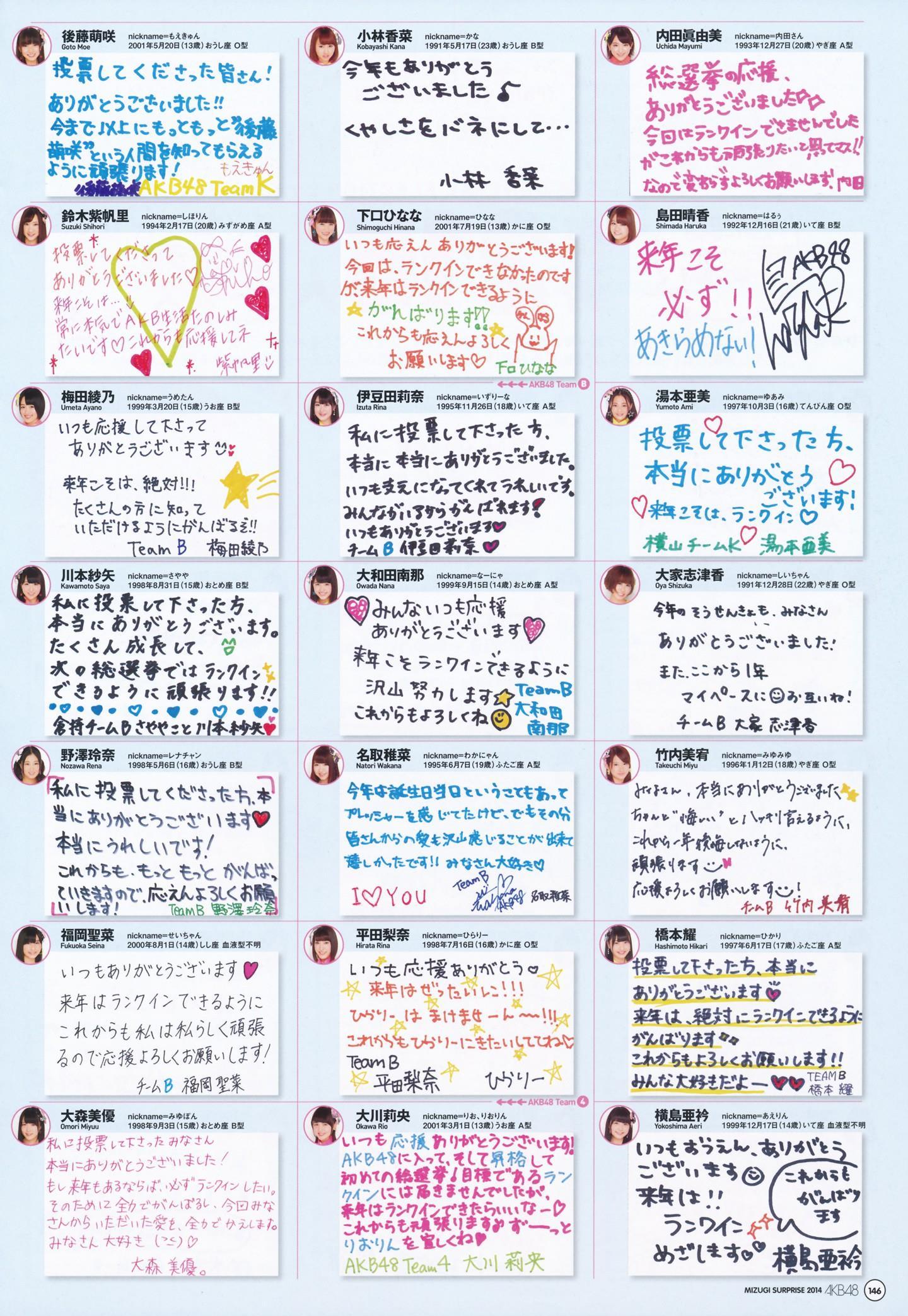AKB48人気メンバー 画像 133