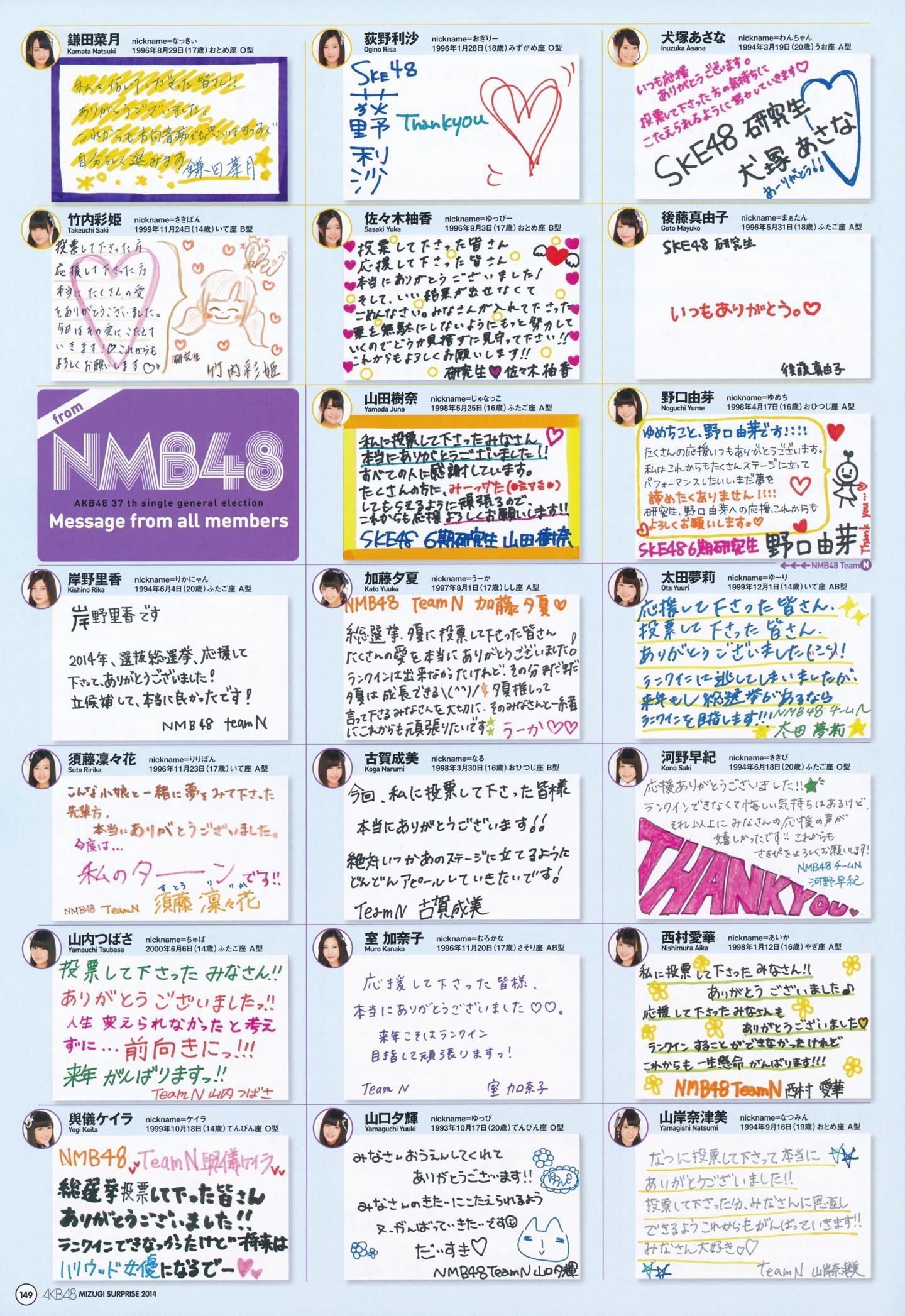 AKB48人気メンバー 画像 136