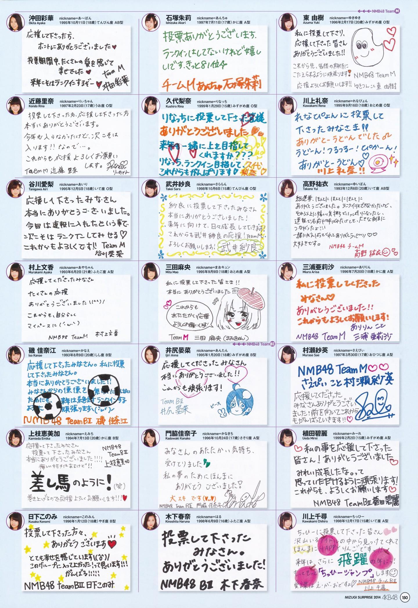 AKB48人気メンバー 画像 137