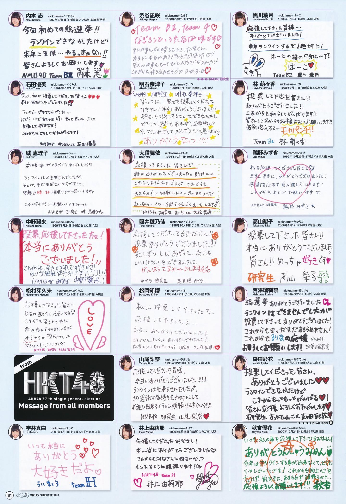AKB48人気メンバー 画像 138