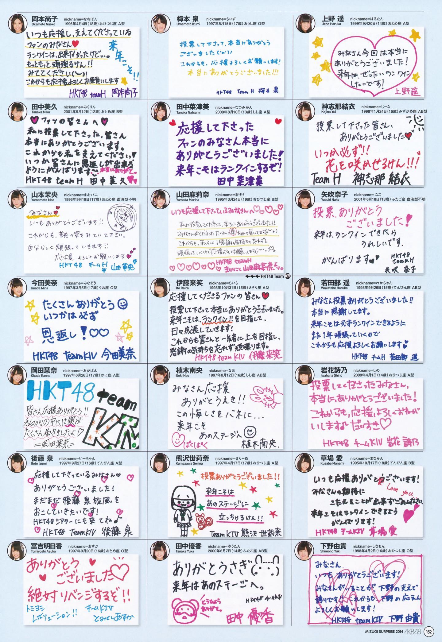 AKB48人気メンバー 画像 139