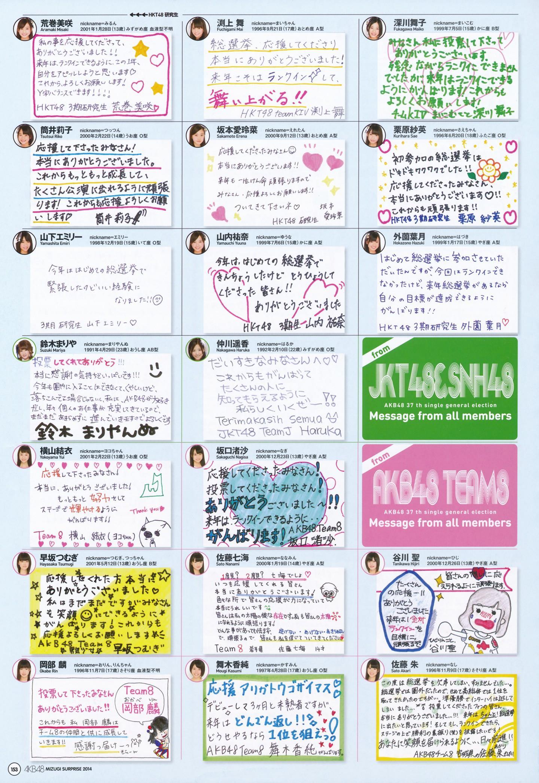 AKB48人気メンバー 画像 140