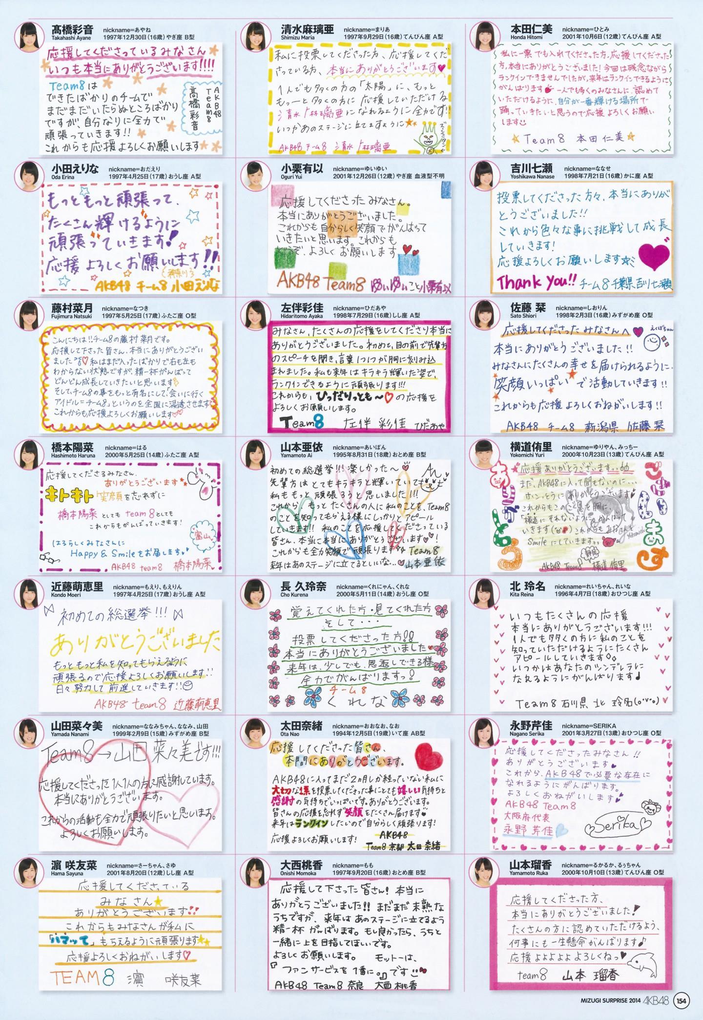 AKB48人気メンバー 画像 141
